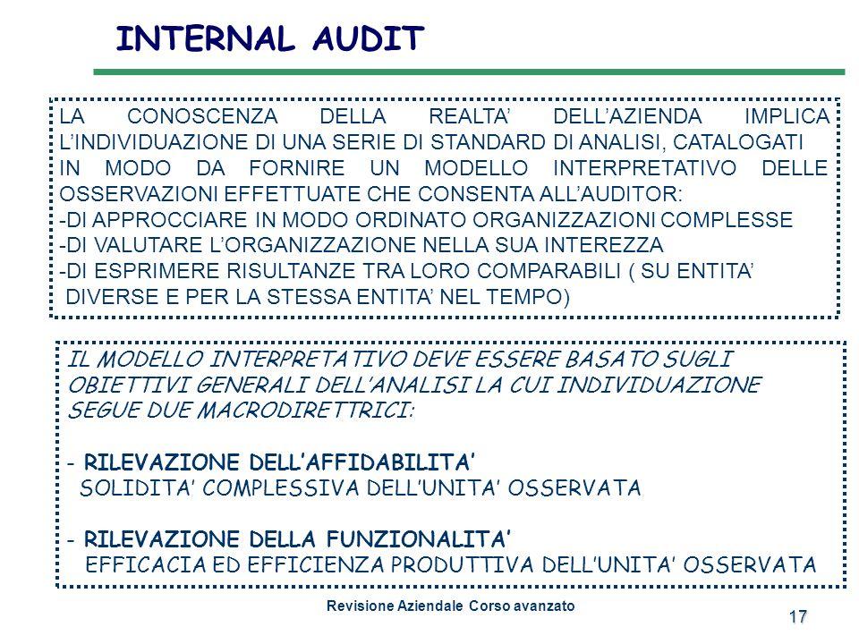 17 INTERNAL AUDIT Revisione Aziendale Corso avanzato IL MODELLO INTERPRETATIVO DEVE ESSERE BASATO SUGLI OBIETTIVI GENERALI DELLANALISI LA CUI INDIVIDU