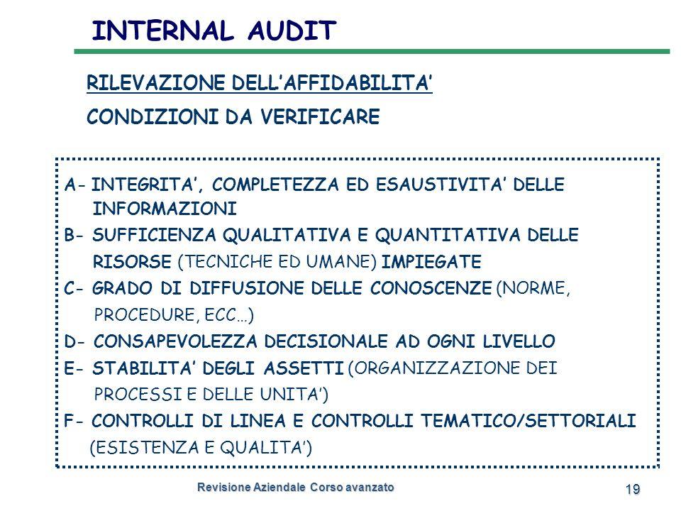 19 INTERNAL AUDIT Revisione Aziendale Corso avanzato Revisione Aziendale Corso avanzato A- INTEGRITA, COMPLETEZZA ED ESAUSTIVITA DELLE INFORMAZIONI B-