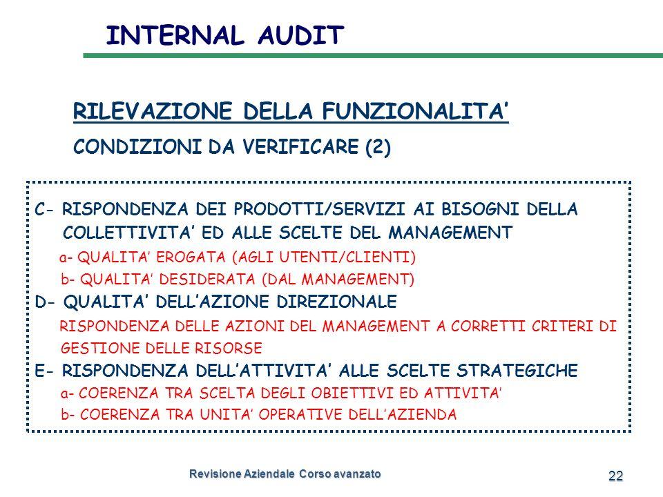 22 Revisione Aziendale Corso avanzato INTERNAL AUDIT C- RISPONDENZA DEI PRODOTTI/SERVIZI AI BISOGNI DELLA COLLETTIVITA ED ALLE SCELTE DEL MANAGEMENT a
