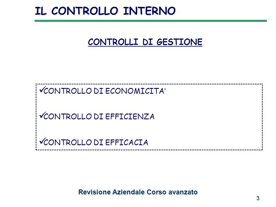 3 CONTROLLO DI ECONOMICITA CONTROLLO DI EFFICIENZA CONTROLLO DI EFFICACIA IL CONTROLLO INTERNO Revisione Aziendale Corso avanzato CONTROLLI DI GESTION