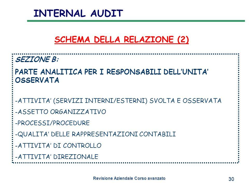 30 INTERNAL AUDIT Revisione Aziendale Corso avanzato Revisione Aziendale Corso avanzato SCHEMA DELLA RELAZIONE (2) SEZIONE B: PARTE ANALITICA PER I RE