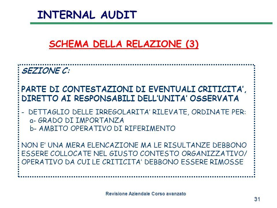 31 INTERNAL AUDIT Revisione Aziendale Corso avanzato Revisione Aziendale Corso avanzato SCHEMA DELLA RELAZIONE (3) SEZIONE C: PARTE DI CONTESTAZIONI D