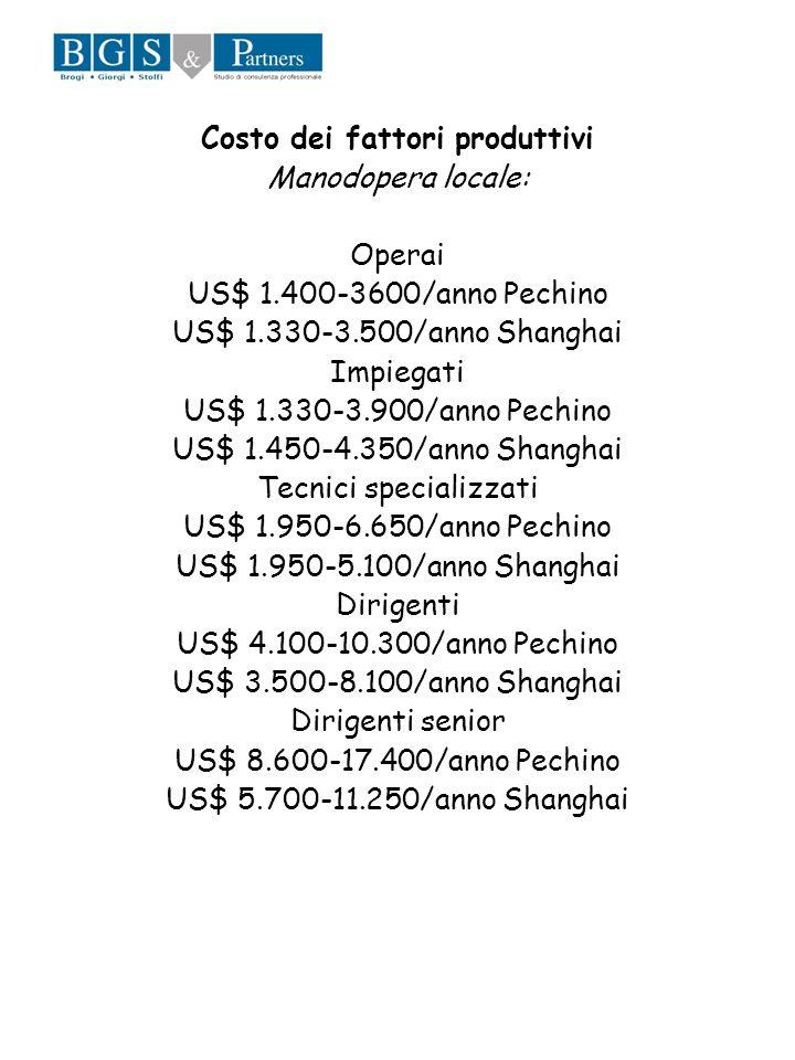 Costo dei fattori produttivi Manodopera locale: Operai US$ 1.400-3600/anno Pechino US$ 1.330-3.500/anno Shanghai Impiegati US$ 1.330-3.900/anno Pechin