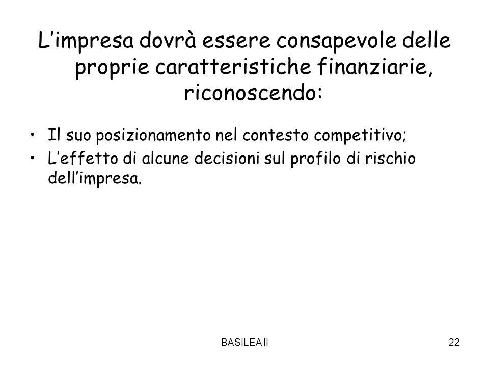 BASILEA II22 Limpresa dovrà essere consapevole delle proprie caratteristiche finanziarie, riconoscendo: Il suo posizionamento nel contesto competitivo; Leffetto di alcune decisioni sul profilo di rischio dellimpresa.