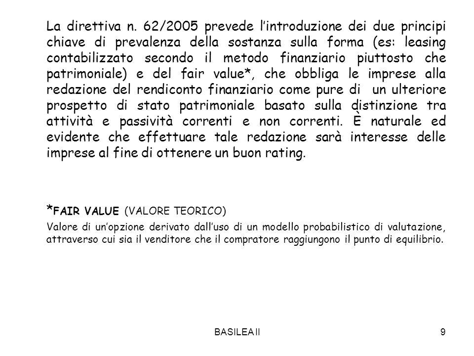 BASILEA II9 La direttiva n. 62/2005 prevede lintroduzione dei due principi chiave di prevalenza della sostanza sulla forma (es: leasing contabilizzato