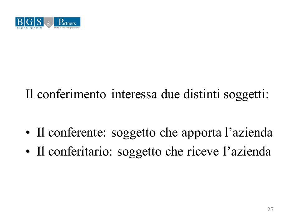 27 Il conferimento interessa due distinti soggetti: Il conferente: soggetto che apporta lazienda Il conferitario: soggetto che riceve lazienda
