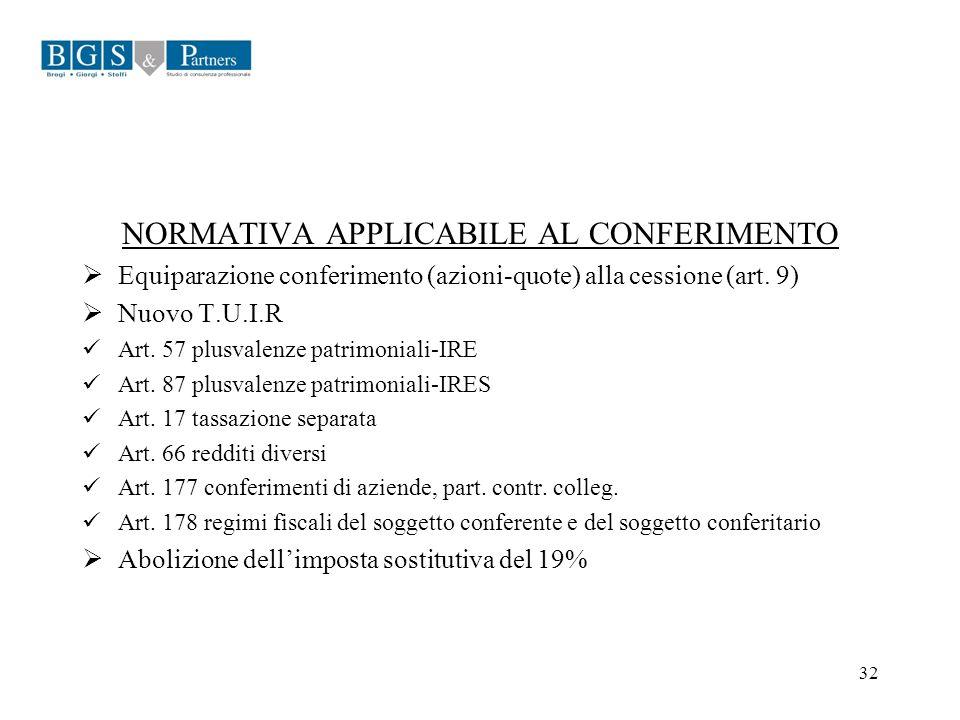 32 NORMATIVA APPLICABILE AL CONFERIMENTO Equiparazione conferimento (azioni-quote) alla cessione (art. 9) Nuovo T.U.I.R Art. 57 plusvalenze patrimonia