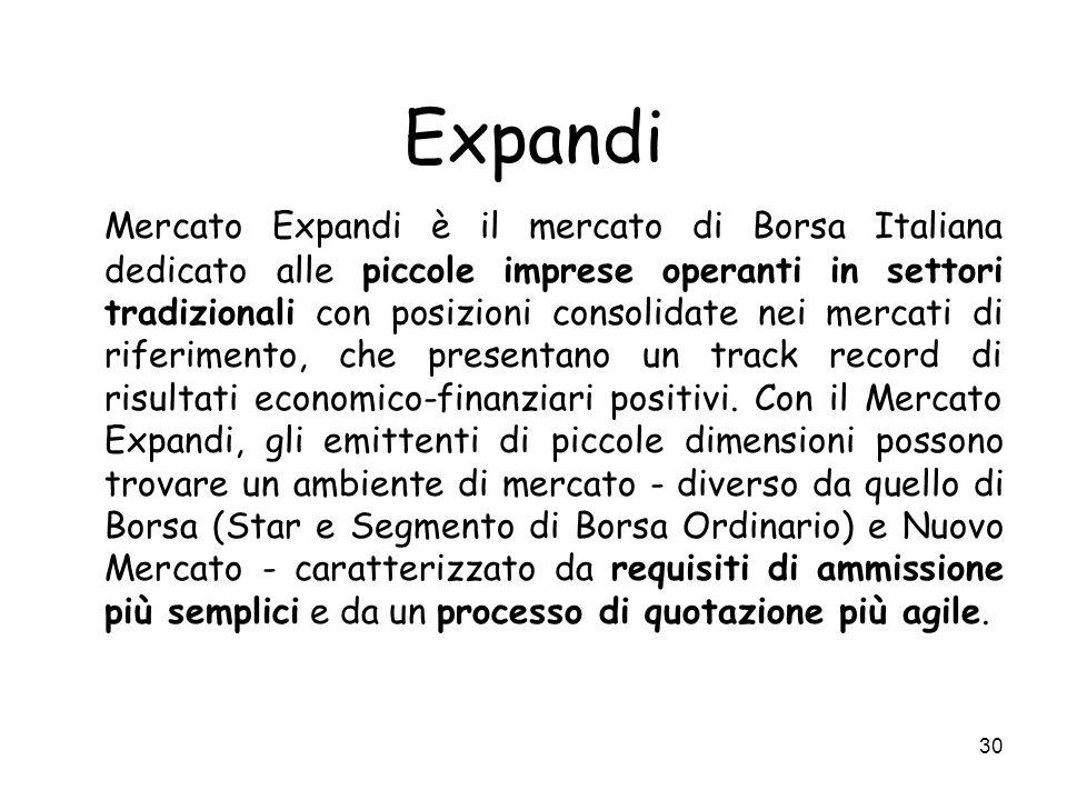 30 Expandi Mercato Expandi è il mercato di Borsa Italiana dedicato alle piccole imprese operanti in settori tradizionali con posizioni consolidate nei mercati di riferimento, che presentano un track record di risultati economico-finanziari positivi.