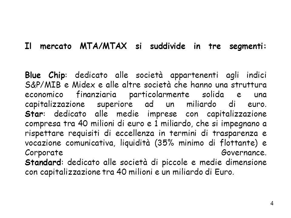 4 Il mercato MTA/MTAX si suddivide in tre segmenti: Blue Chip: dedicato alle società appartenenti agli indici S&P/MIB e Midex e alle altre società che