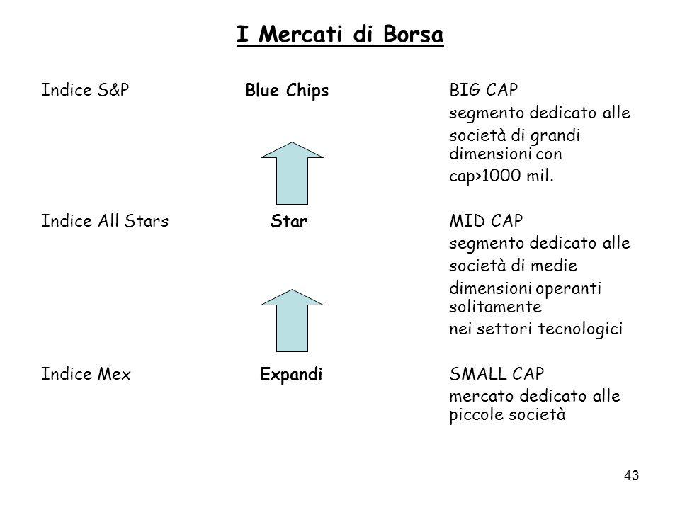43 I Mercati di Borsa Indice S&PBlue ChipsBIG CAP segmento dedicato alle società di grandi dimensioni con cap>1000 mil. Indice All Stars StarMID CAP s