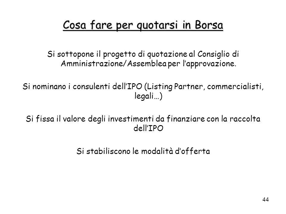 44 Cosa fare per quotarsi in Borsa Si sottopone il progetto di quotazione al Consiglio di Amministrazione/Assemblea per lapprovazione.