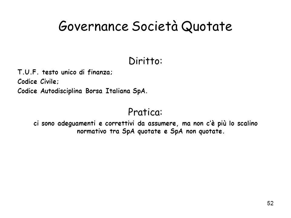 52 Governance Società Quotate Diritto: T.U.F. testo unico di finanza; Codice Civile; Codice Autodisciplina Borsa Italiana SpA. Pratica: ci sono adegua