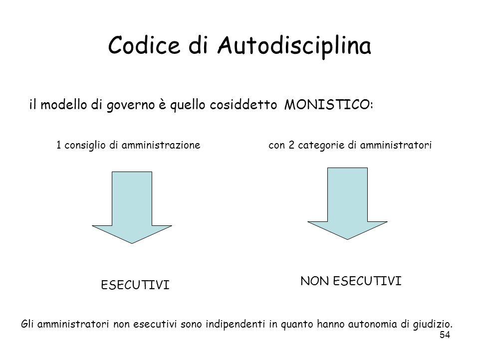 54 Codice di Autodisciplina il modello di governo è quello cosiddetto MONISTICO: 1 consiglio di amministrazionecon 2 categorie di amministratori ESECUTIVI NON ESECUTIVI Gli amministratori non esecutivi sono indipendenti in quanto hanno autonomia di giudizio.