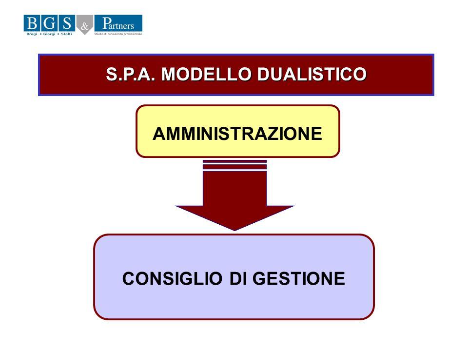 S.P.A. MODELLO DUALISTICO AMMINISTRAZIONE CONSIGLIO DI GESTIONE