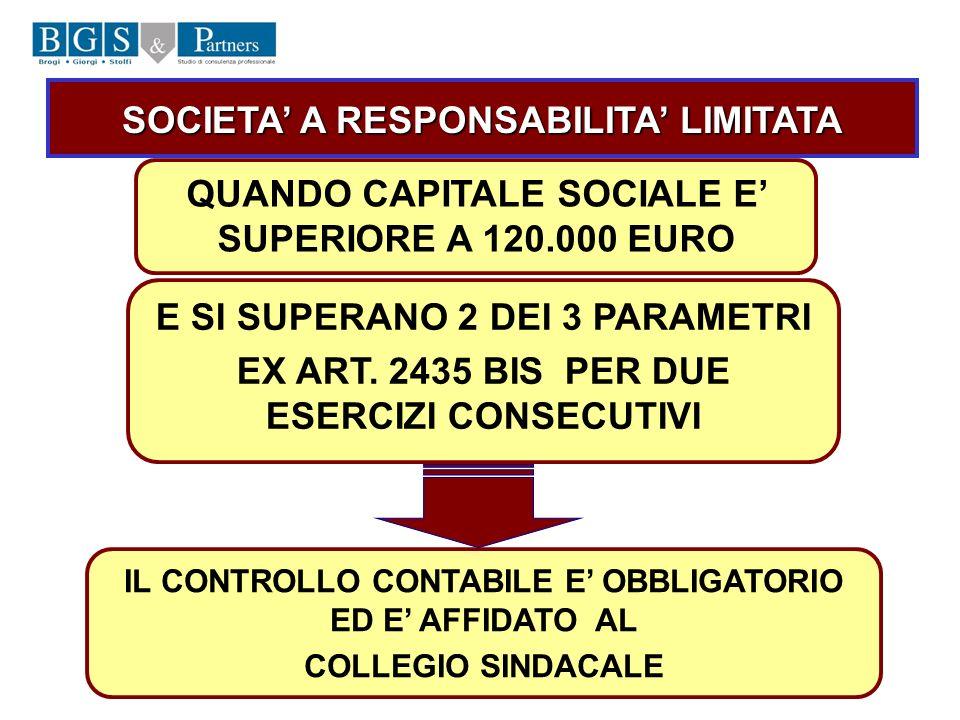 SOCIETA A RESPONSABILITA LIMITATA IL CONTROLLO CONTABILE E OBBLIGATORIO ED E AFFIDATO AL COLLEGIO SINDACALE QUANDO CAPITALE SOCIALE E SUPERIORE A 120.