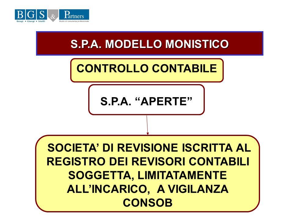S.P.A. MODELLO MONISTICO CONTROLLO CONTABILE S.P.A. APERTE SOCIETA DI REVISIONE ISCRITTA AL REGISTRO DEI REVISORI CONTABILI SOGGETTA, LIMITATAMENTE AL