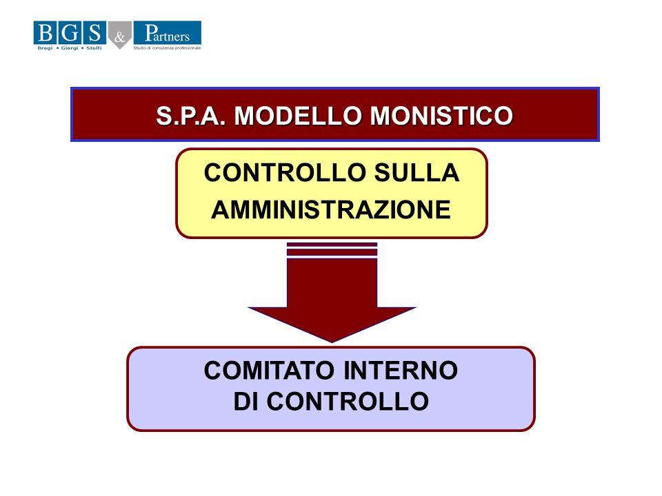 S.P.A. MODELLO MONISTICO COMITATO INTERNO DI CONTROLLO CONTROLLO SULLA AMMINISTRAZIONE