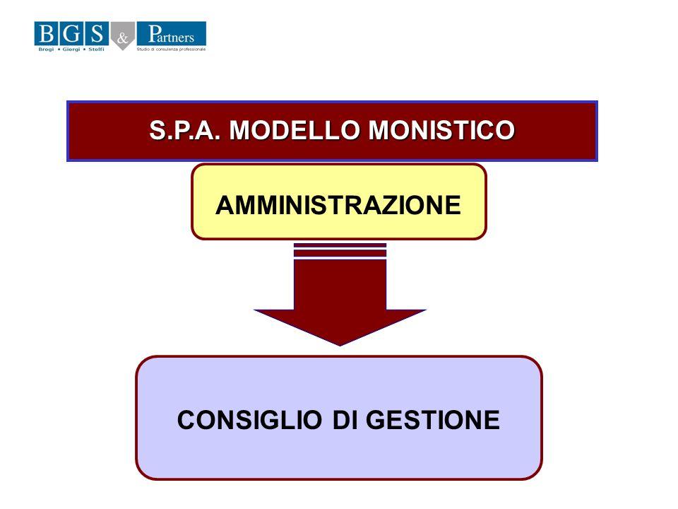 S.P.A. MODELLO MONISTICO AMMINISTRAZIONE CONSIGLIO DI GESTIONE