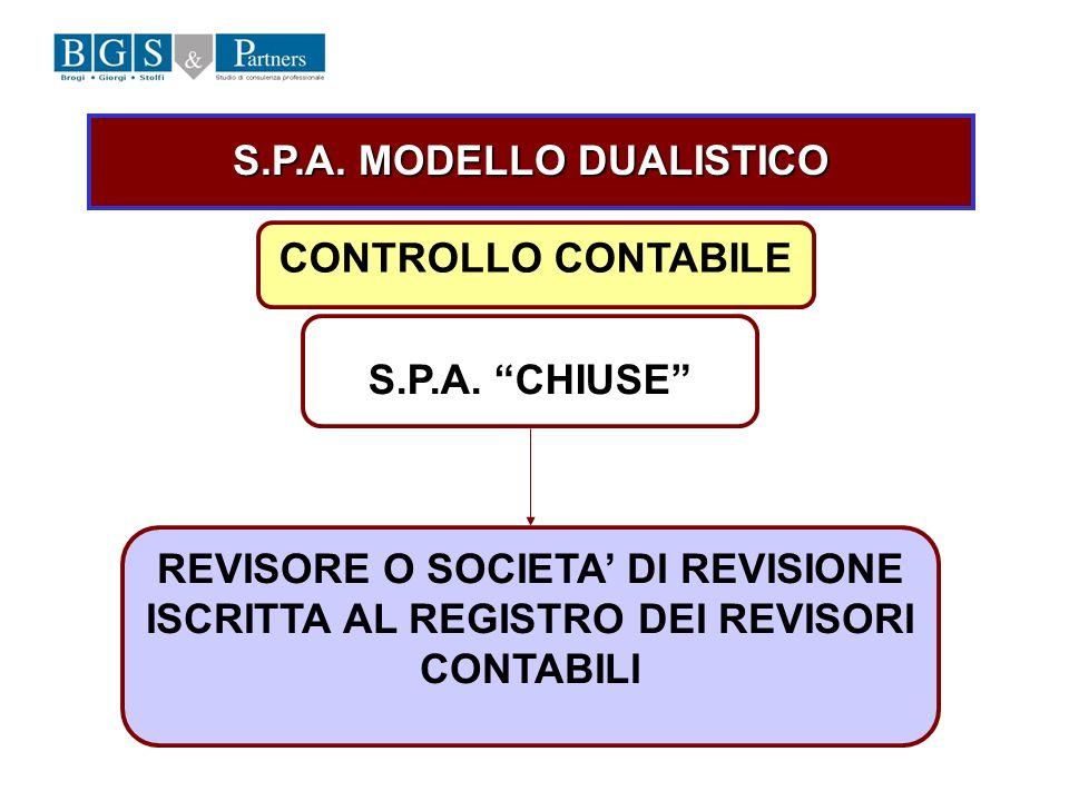 S.P.A. MODELLO DUALISTICO CONTROLLO CONTABILE S.P.A. CHIUSE REVISORE O SOCIETA DI REVISIONE ISCRITTA AL REGISTRO DEI REVISORI CONTABILI