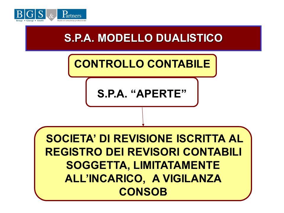 S.P.A. MODELLO DUALISTICO CONTROLLO CONTABILE S.P.A. APERTE SOCIETA DI REVISIONE ISCRITTA AL REGISTRO DEI REVISORI CONTABILI SOGGETTA, LIMITATAMENTE A