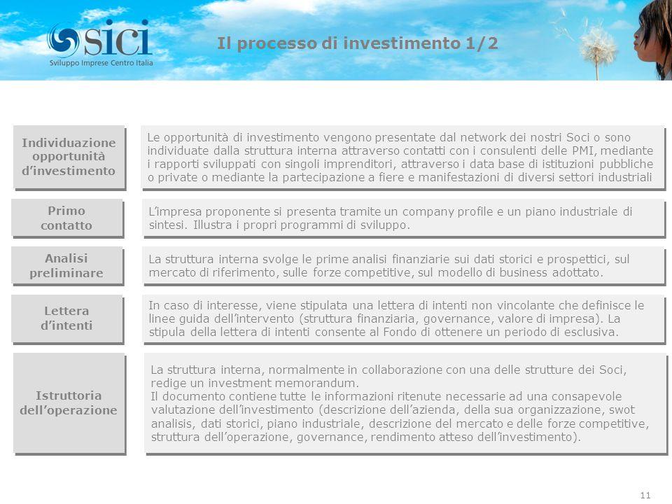 11 Il processo di investimento 1/2 Primo contatto Primo contatto Limpresa proponente si presenta tramite un company profile e un piano industriale di sintesi.