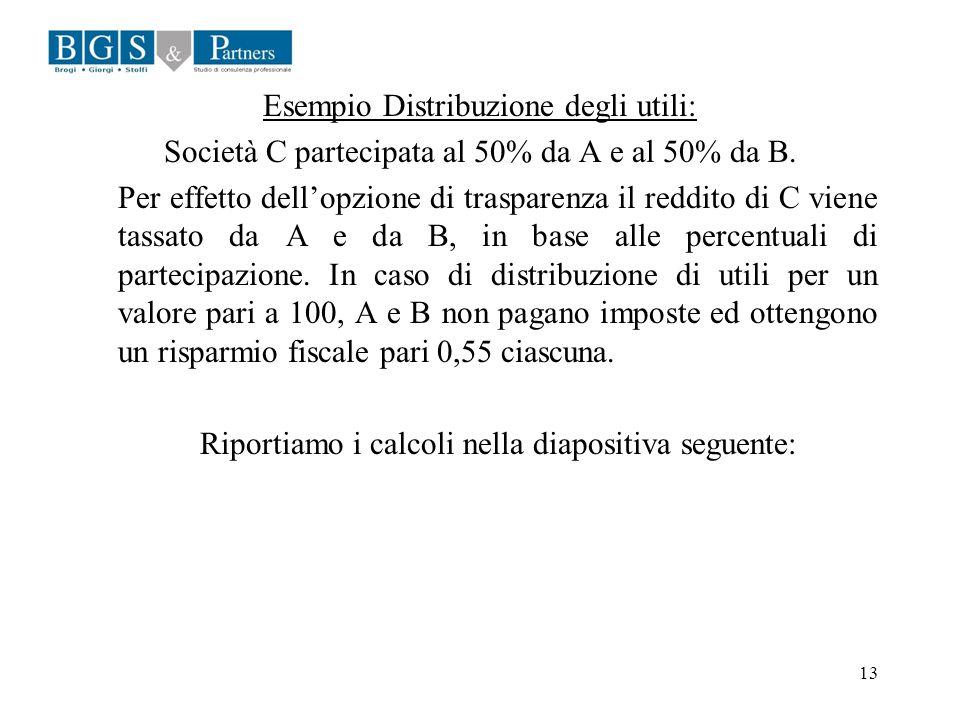 13 Esempio Distribuzione degli utili: Società C partecipata al 50% da A e al 50% da B. Per effetto dellopzione di trasparenza il reddito di C viene ta
