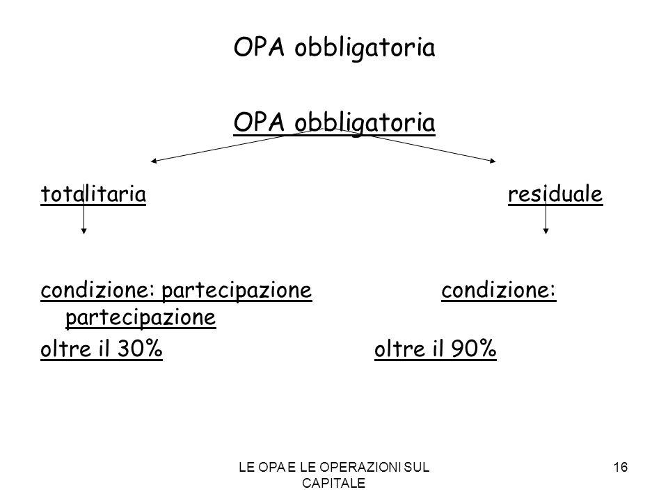 LE OPA E LE OPERAZIONI SUL CAPITALE 16 OPA obbligatoria totalitariaresiduale condizione: partecipazionecondizione: partecipazione oltre il 30%oltre il