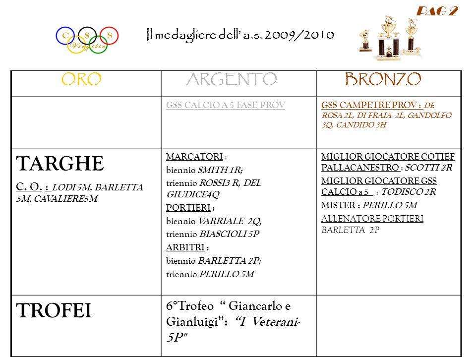 ORO ARGENTO BRONZO GSS CALCIO A 5 FASE PROVGSS CAMPETRE PROV : DE ROSA 2L, DI FRAIA 2L, GANDOLFO 3Q.