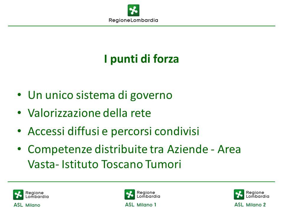 I punti di forza Un unico sistema di governo Valorizzazione della rete Accessi diffusi e percorsi condivisi Competenze distribuite tra Aziende - Area