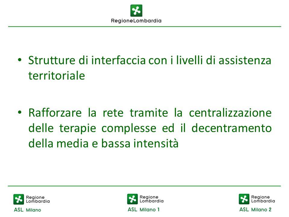 Strutture di interfaccia con i livelli di assistenza territoriale Rafforzare la rete tramite la centralizzazione delle terapie complesse ed il decentr