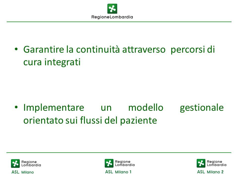 Garantire la continuità attraverso percorsi di cura integrati Implementare un modello gestionale orientato sui flussi del paziente