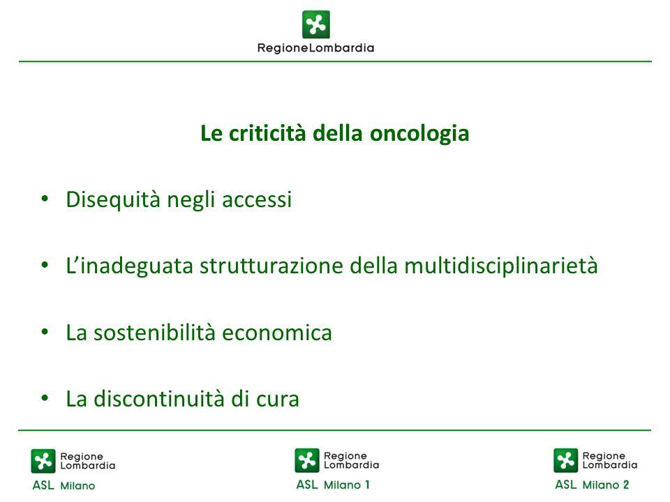Le criticità della oncologia Disequità negli accessi Linadeguata strutturazione della multidisciplinarietà La sostenibilità economica La discontinuità