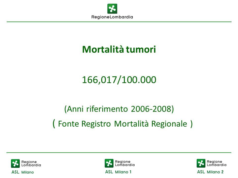 Mortalità tumori 166,017/100.000 (Anni riferimento 2006-2008) ( Fonte Registro Mortalità Regionale )