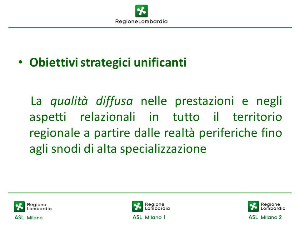 Obiettivi strategici unificanti La qualità diffusa nelle prestazioni e negli aspetti relazionali in tutto il territorio regionale a partire dalle real