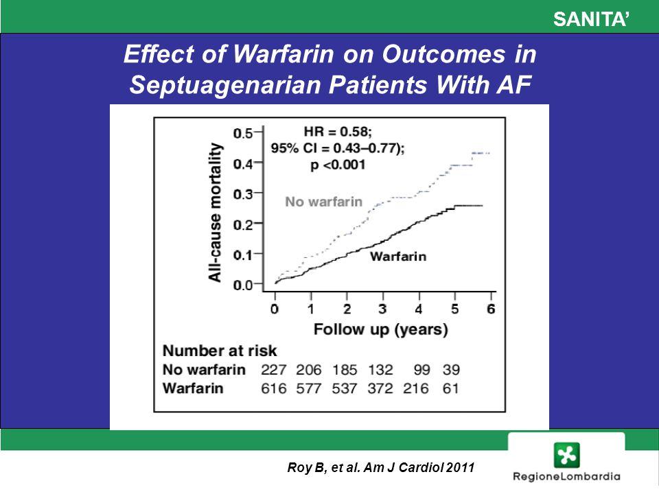 SANITA Warfarin è sotto-utilizzato soprattutto nei pazienti anziani, forse per una sovrastima del rischio emorragico e/o una sottostima di quello ischemico Ann Intern Med 1999;131:927 Sottoutilizzo dei VKA nei pazienti con FA