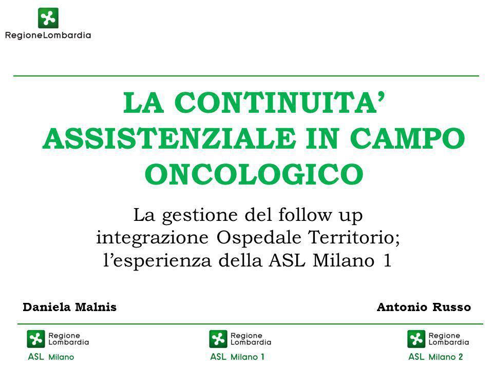 LA CONTINUITA ASSISTENZIALE IN CAMPO ONCOLOGICO La gestione del follow up integrazione Ospedale Territorio; lesperienza della ASL Milano 1 Daniela Mal