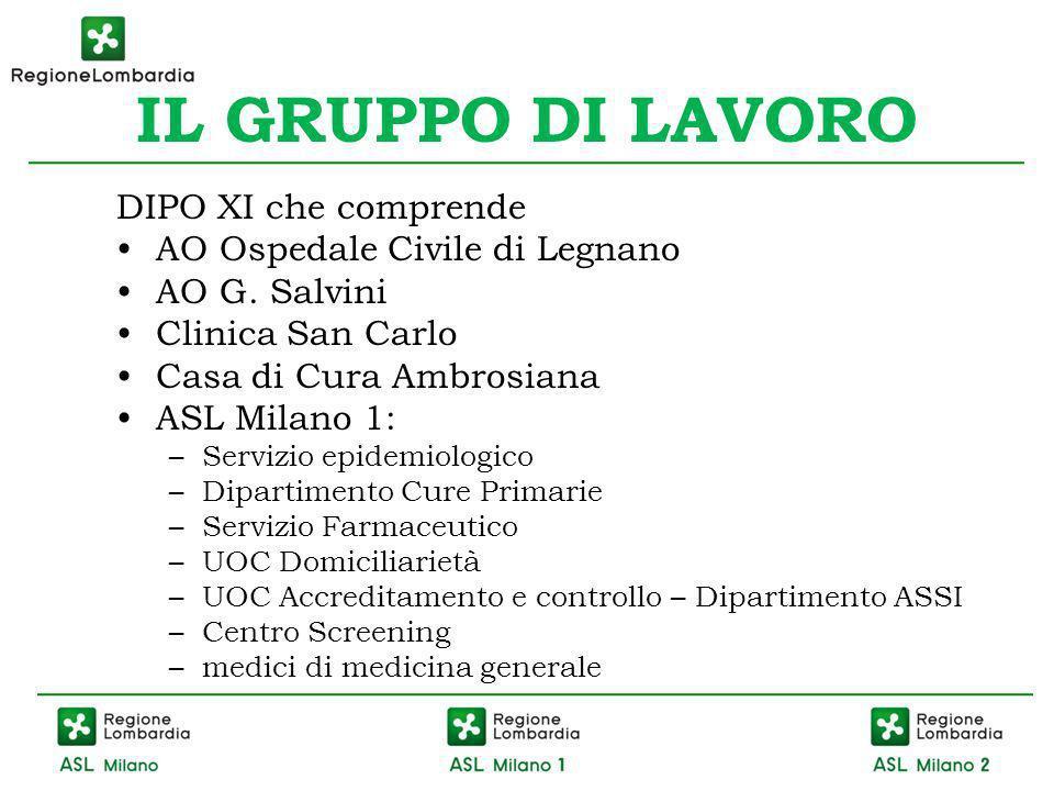 IL GRUPPO DI LAVORO DIPO XI che comprende AO Ospedale Civile di Legnano AO G. Salvini Clinica San Carlo Casa di Cura Ambrosiana ASL Milano 1: –Servizi