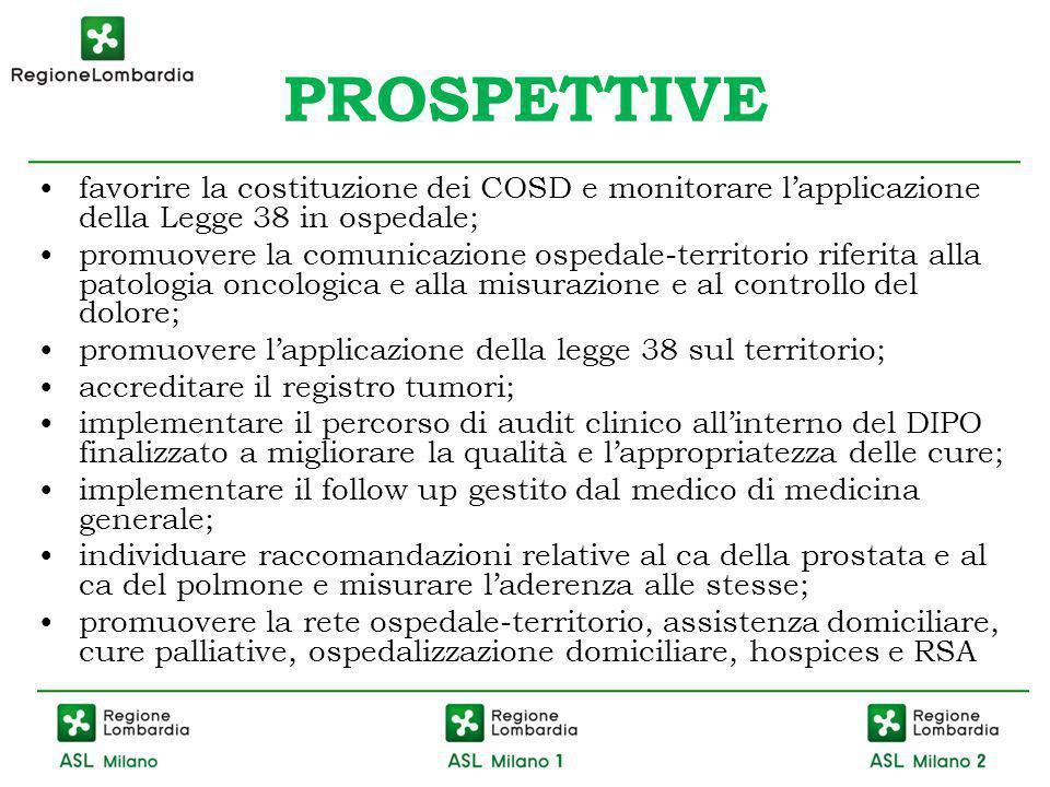 PROSPETTIVE favorire la costituzione dei COSD e monitorare lapplicazione della Legge 38 in ospedale; promuovere la comunicazione ospedale-territorio r