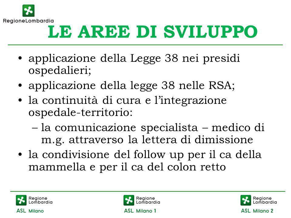 LE AREE DI SVILUPPO applicazione della Legge 38 nei presidi ospedalieri; applicazione della legge 38 nelle RSA; la continuità di cura e lintegrazione