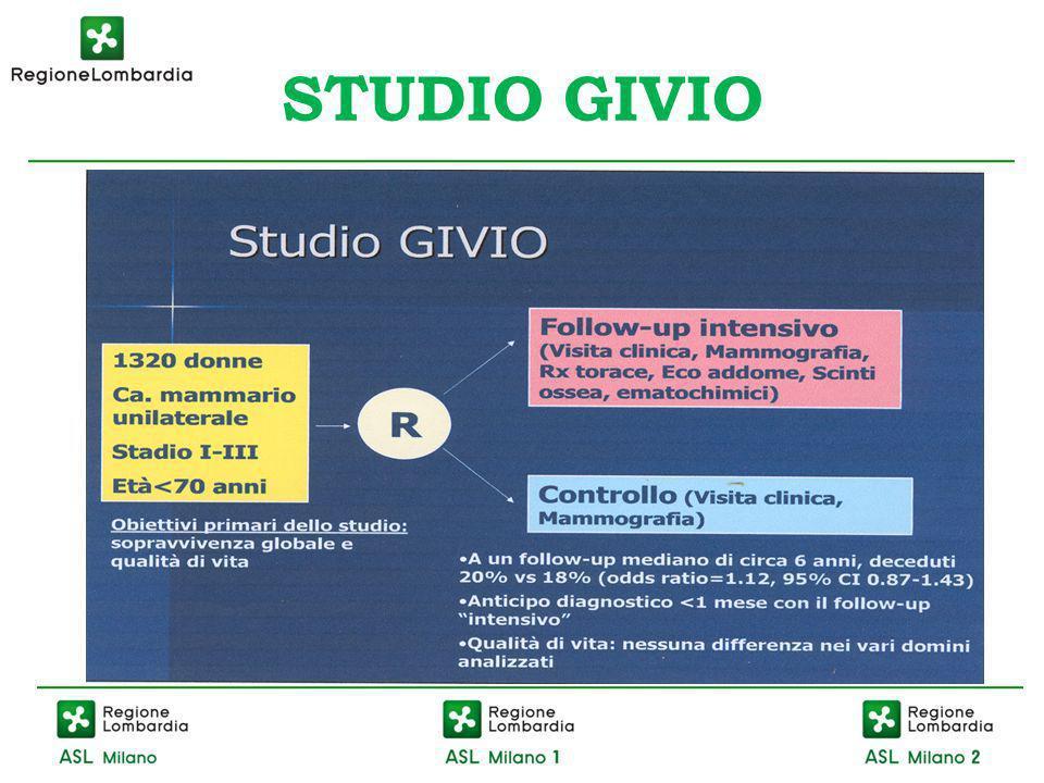 STUDIO GIVIO