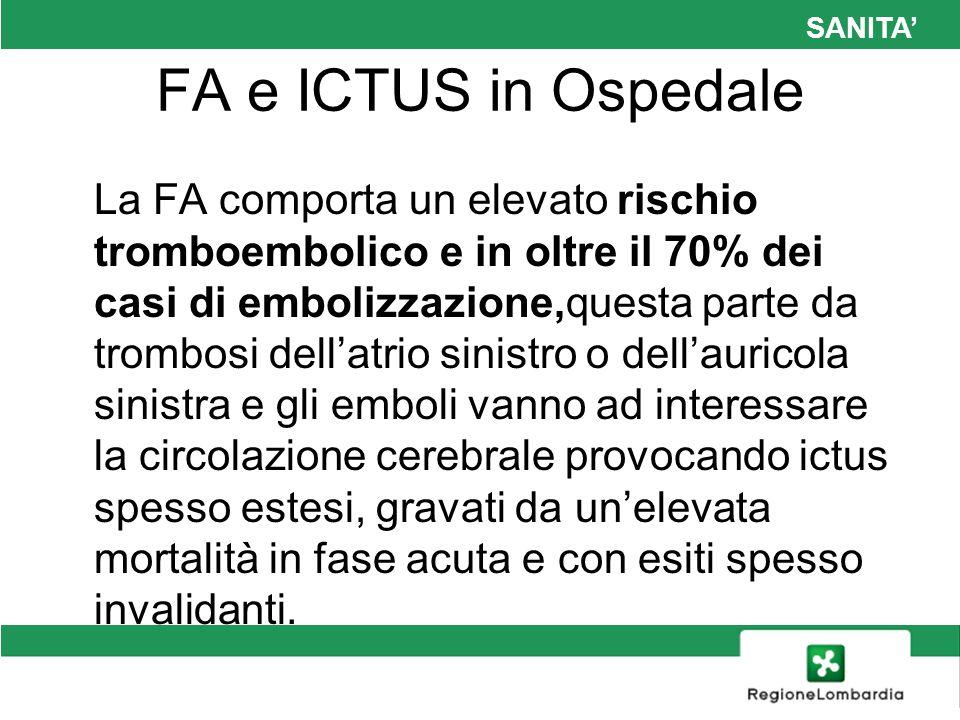 SANITA FA e ICTUS in Ospedale La FA comporta un elevato rischio tromboembolico e in oltre il 70% dei casi di embolizzazione,questa parte da trombosi d