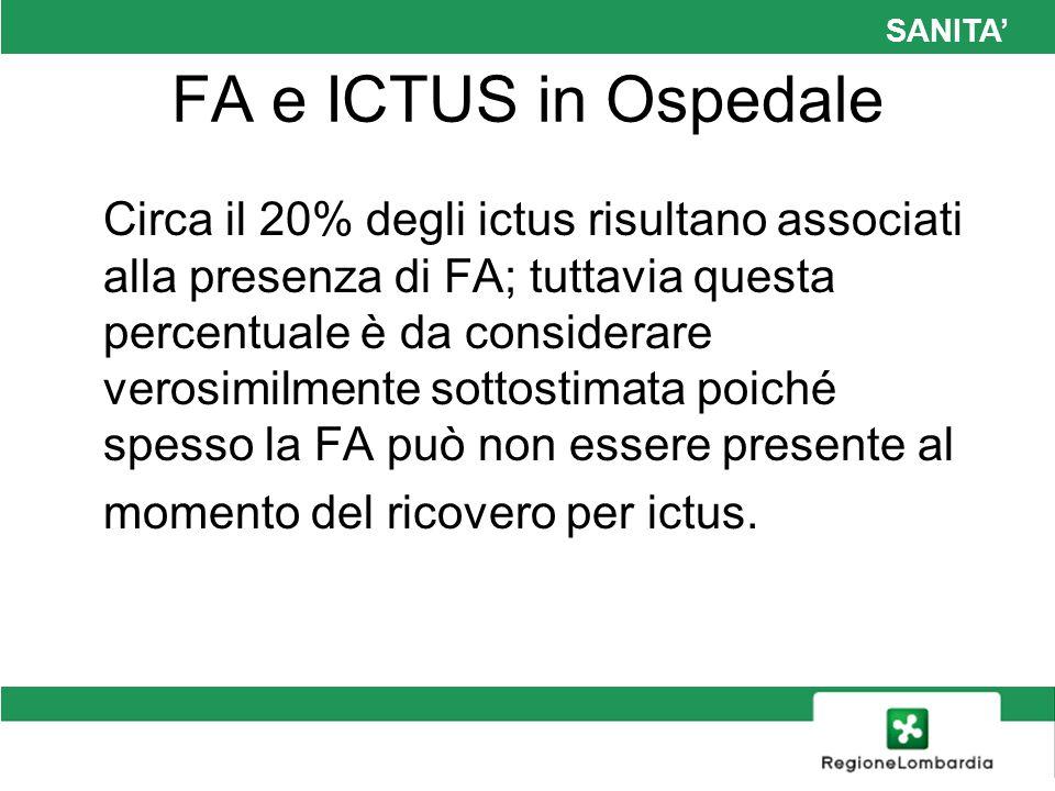 SANITA FA e ICTUS in Ospedale Circa il 20% degli ictus risultano associati alla presenza di FA; tuttavia questa percentuale è da considerare verosimil