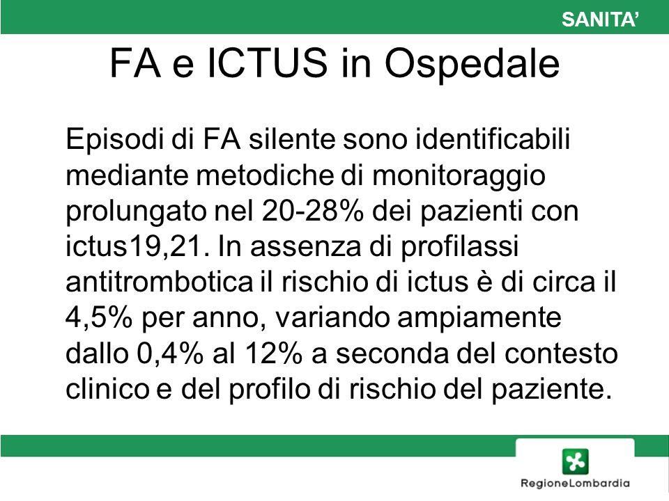 SANITA FA e ICTUS in Ospedale Episodi di FA silente sono identificabili mediante metodiche di monitoraggio prolungato nel 20-28% dei pazienti con ictu