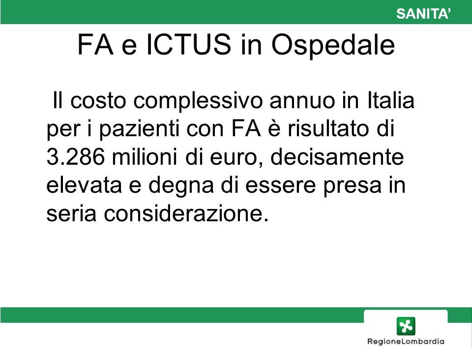 SANITA FA e ICTUS in Ospedale Il costo complessivo annuo in Italia per i pazienti con FA è risultato di 3.286 milioni di euro, decisamente elevata e d