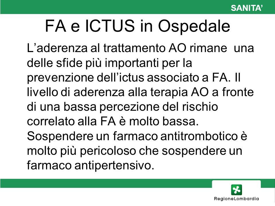 SANITA FA e ICTUS in Ospedale Laderenza al trattamento AO rimane una delle sfide più importanti per la prevenzione dellictus associato a FA. Il livell
