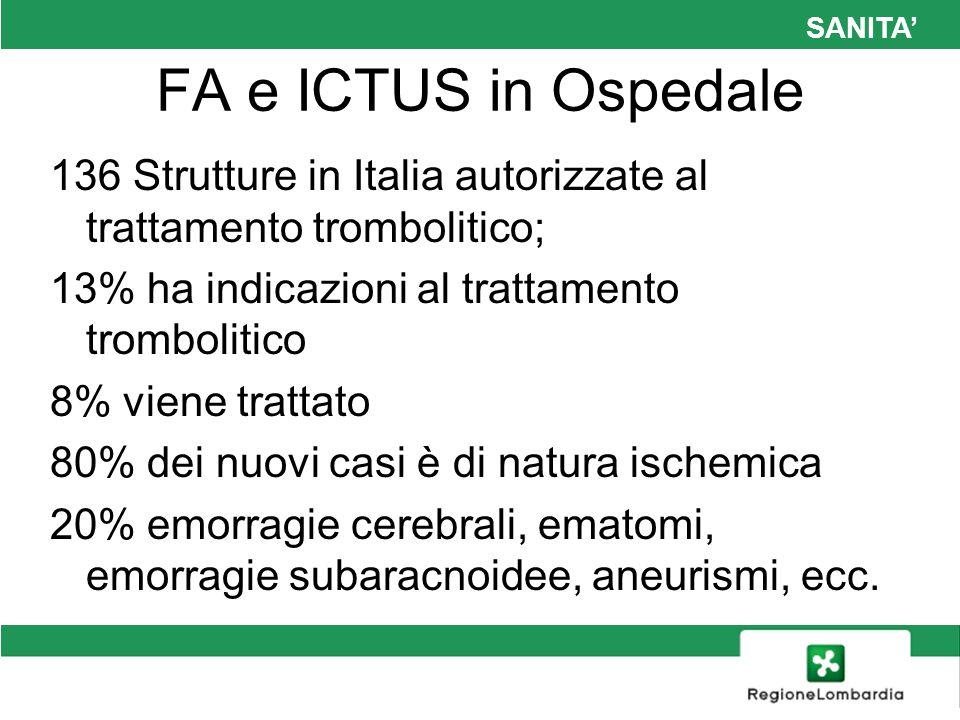 SANITA FA e ICTUS in Ospedale 136 Strutture in Italia autorizzate al trattamento trombolitico; 13% ha indicazioni al trattamento trombolitico 8% viene