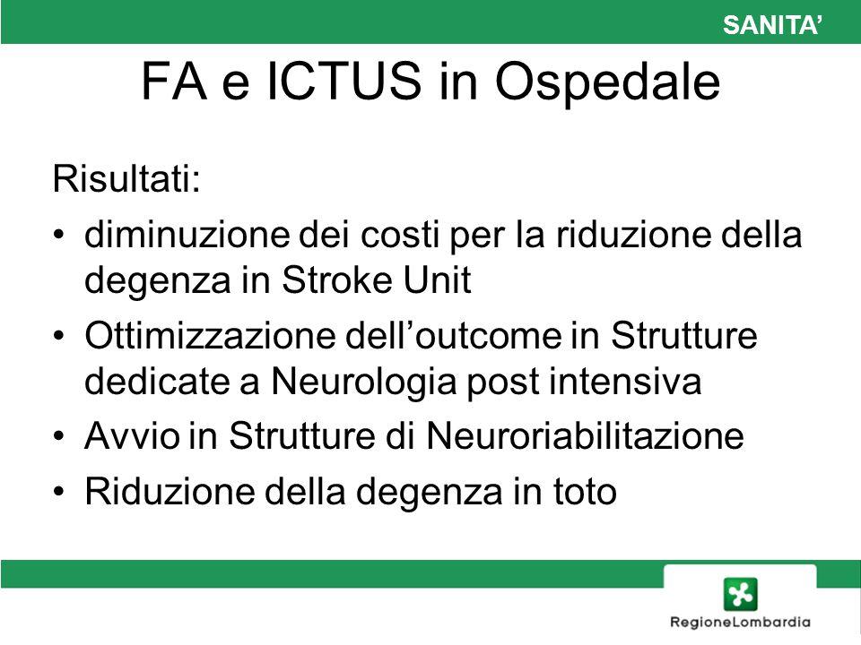 SANITA FA e ICTUS in Ospedale Risultati: diminuzione dei costi per la riduzione della degenza in Stroke Unit Ottimizzazione delloutcome in Strutture d