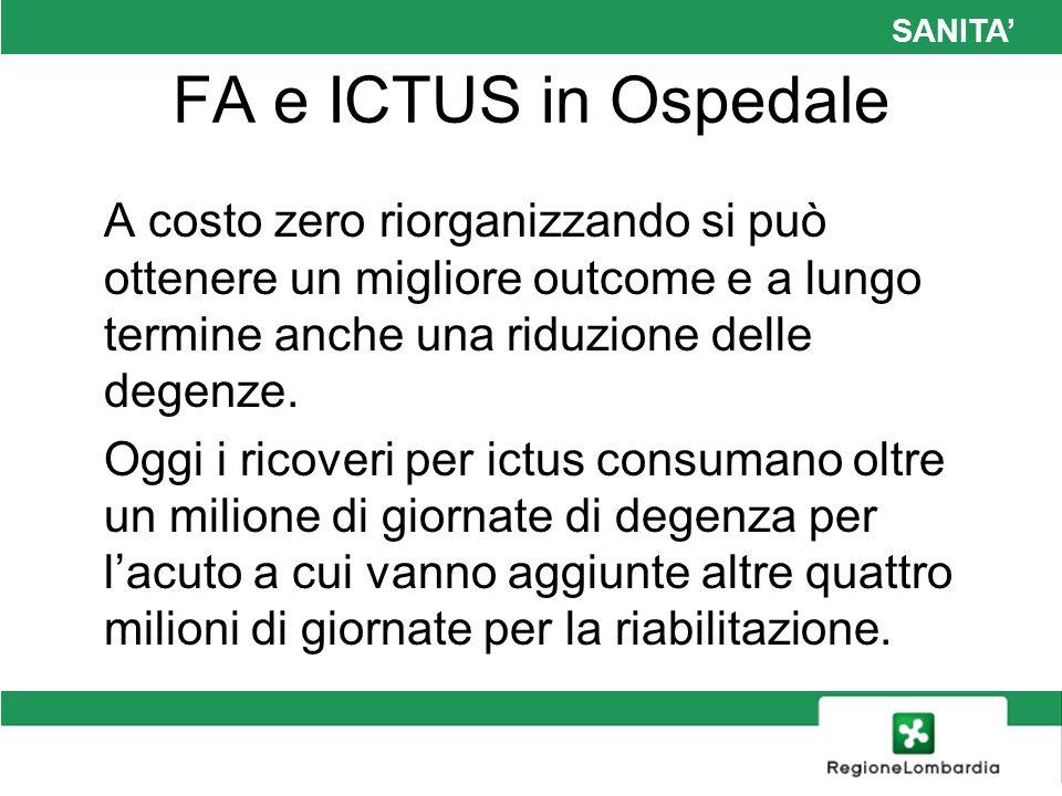 SANITA FA e ICTUS in Ospedale A costo zero riorganizzando si può ottenere un migliore outcome e a lungo termine anche una riduzione delle degenze. Ogg