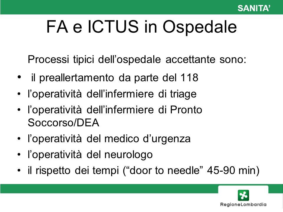 SANITA FA e ICTUS in Ospedale Processi tipici dellospedale accettante sono: il preallertamento da parte del 118 loperatività dellinfermiere di triage