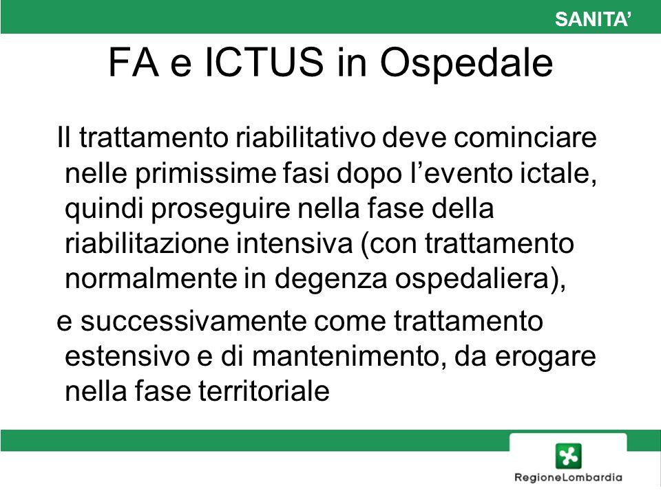 SANITA FA e ICTUS in Ospedale Il trattamento riabilitativo deve cominciare nelle primissime fasi dopo levento ictale, quindi proseguire nella fase del